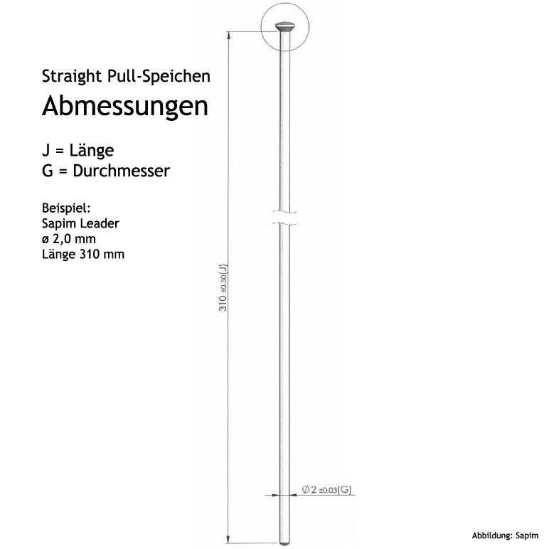 bemassung_straightpull